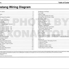 88 Mustang Alternator Wiring Diagram Vdo Marine Fuel Gauge 1988 2 3l 32