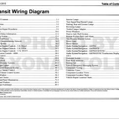 Ford Transit Wiring Diagram Bt Telephone Plug 2015 Manual Original
