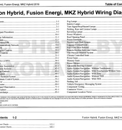 2014 ford fusion wiring diagram 31 wiring diagram images 2018 lincoln mkz 2012 lincoln mkz [ 1270 x 1000 Pixel ]