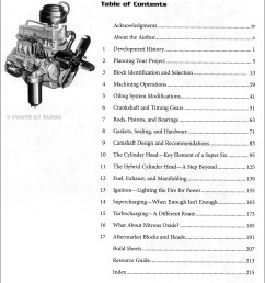 ford 292 engine diagram wiring diagram portal rh 4 10 3 kaminari music de classic inline 6 cylinder engines jeep inline 6 engine [ 1765 x 2000 Pixel ]