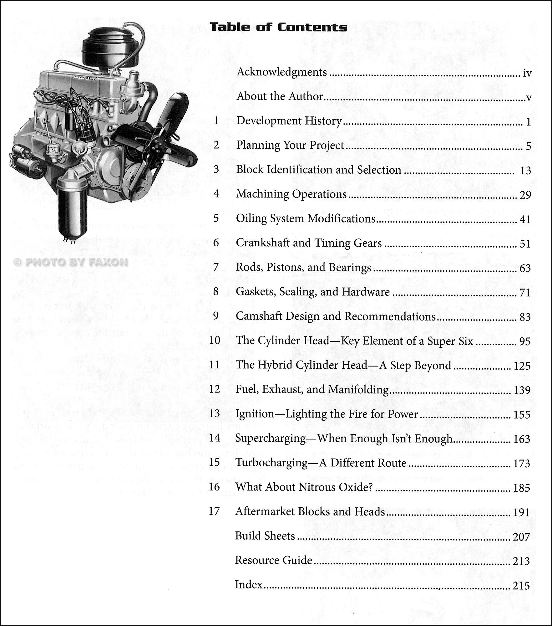 hight resolution of ford 292 engine diagram wiring diagram portal rh 4 10 3 kaminari music de classic inline 6 cylinder engines jeep inline 6 engine