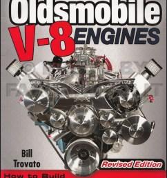 oldsmobile 307 v8 engine diagram [ 800 x 1033 Pixel ]