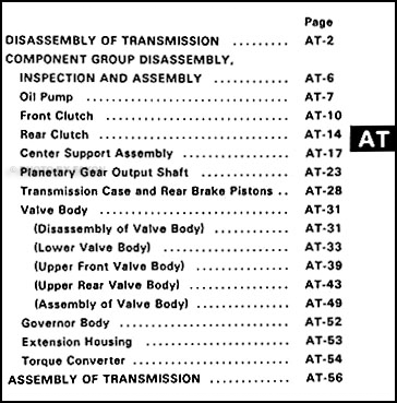 1982-1983 Toyota A40 A41 Auto Transmission Overhaul Manual
