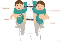 Baby Carrier for Twins or Multiples | FirstCry.com