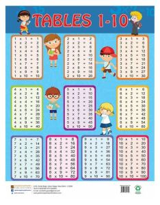 Multiplication tables chart to english also online in india buy at best rh firstcry
