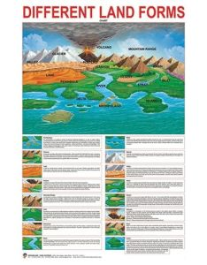 Different land forms chart english also online in india buy at best rh firstcry