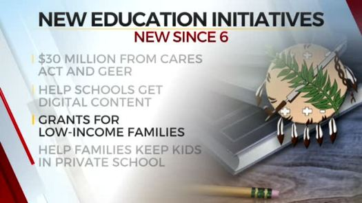 Governor Stitt Announces $30 Million Education Allocation Plan