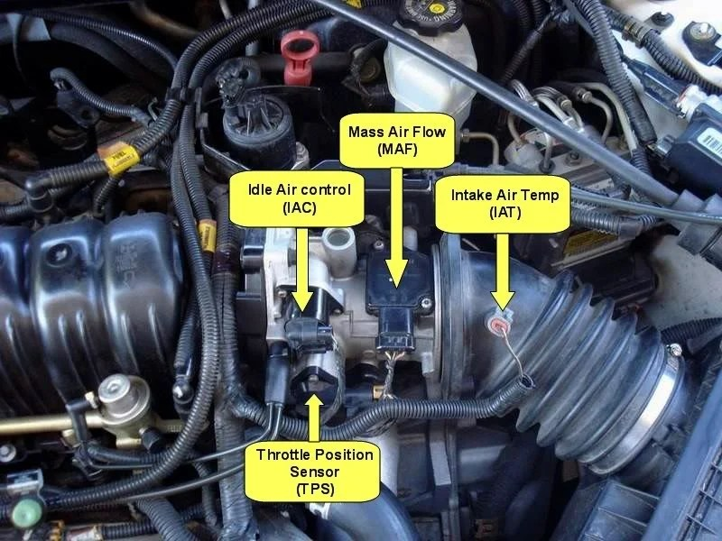 1998 subaru impreza wiring diagram emg 81 85 2 volume 1 tone signs of a failing mass air flow sensor | fiix