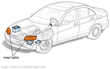Instant Quotes And Costs On Headlight Door Motor