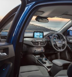 ford focus 2019 review is it comfortable  [ 1200 x 675 Pixel ]