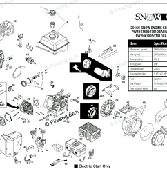 husqvarna snow blowers throwers 12527hv 96193007100 2011 06 oem parts diagram for engine firedog com [ 1180 x 893 Pixel ]