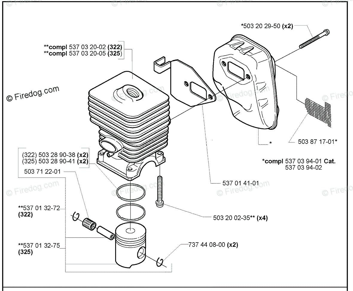 Husqvarna Clearing Saw 325 C 10 Oem Parts Diagram