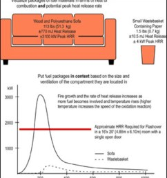 edward smoke detector wiring diagram [ 1280 x 1391 Pixel ]