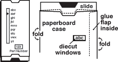 Slide Chart Industry Terms and Definitions