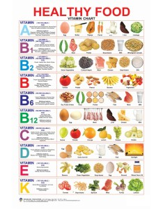 Vitamins chart in hindi language pdf also pictures of kidskunstfo rh
