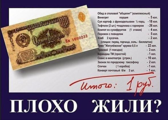 Рубль — это было шесть чебуреков СССР, история, рубль