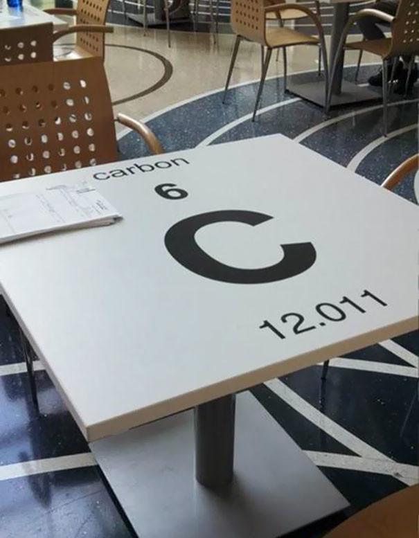 Парты с информацией о химических элементах гениально, изобретения, подборка, студенты, школа