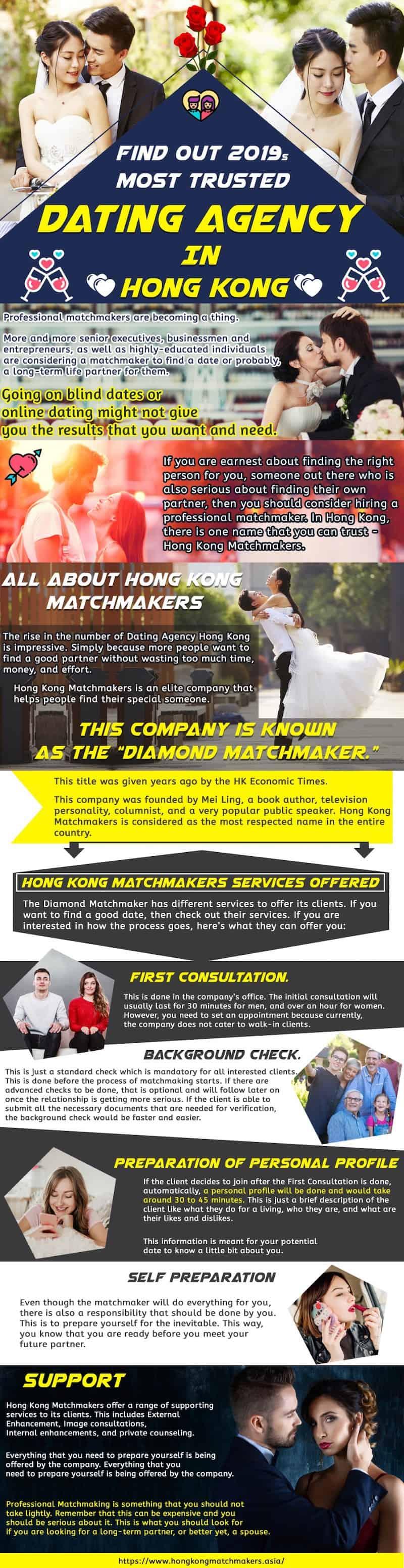 Dating Taekwondo huwelijk niet dating Han groo