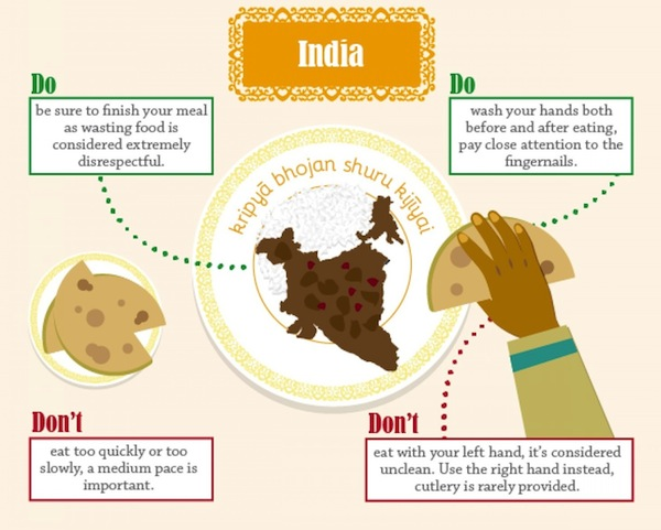 s news this infographic explains how to politely dine out around the world