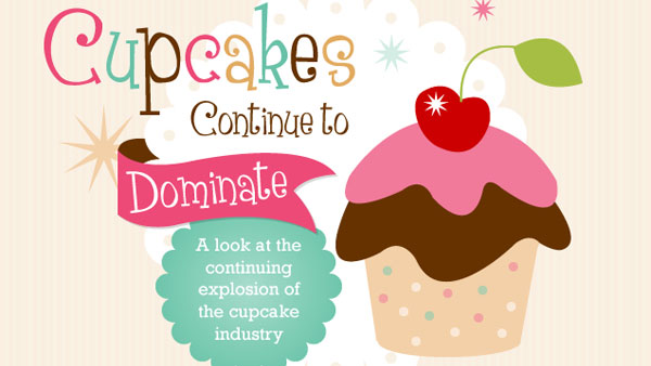 Cupcakes Now Served At 13% Of Weddings, Other Interesting