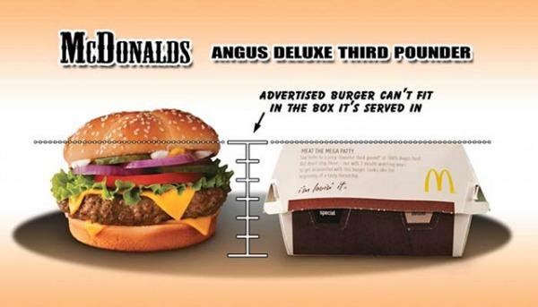 mcdonalds-box-fit