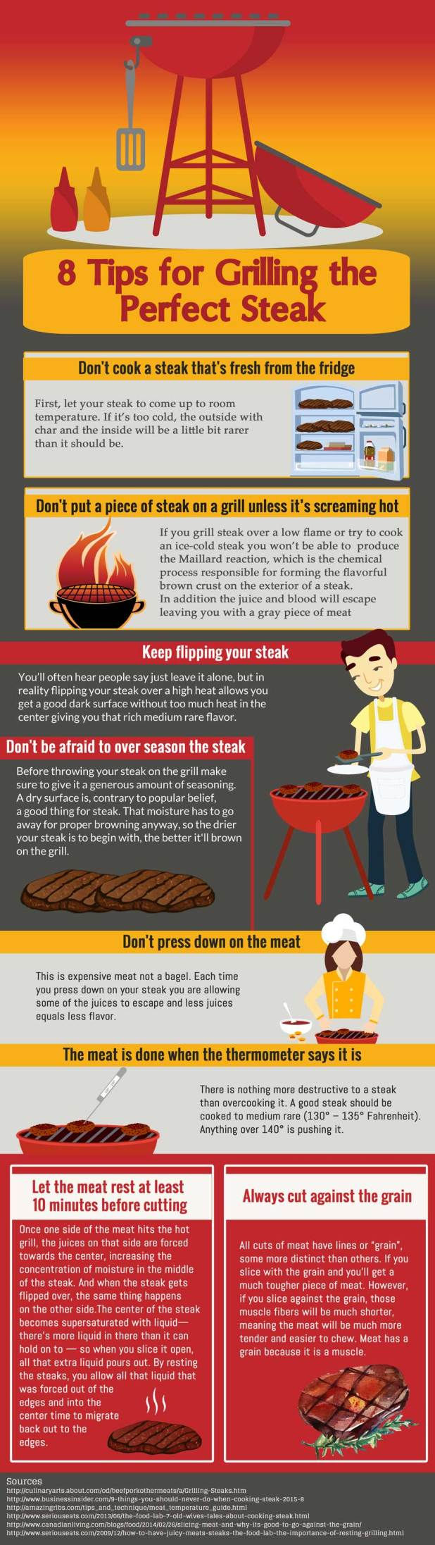 8 Secrets To Grilling Up The Perfect Steak [Infographic]