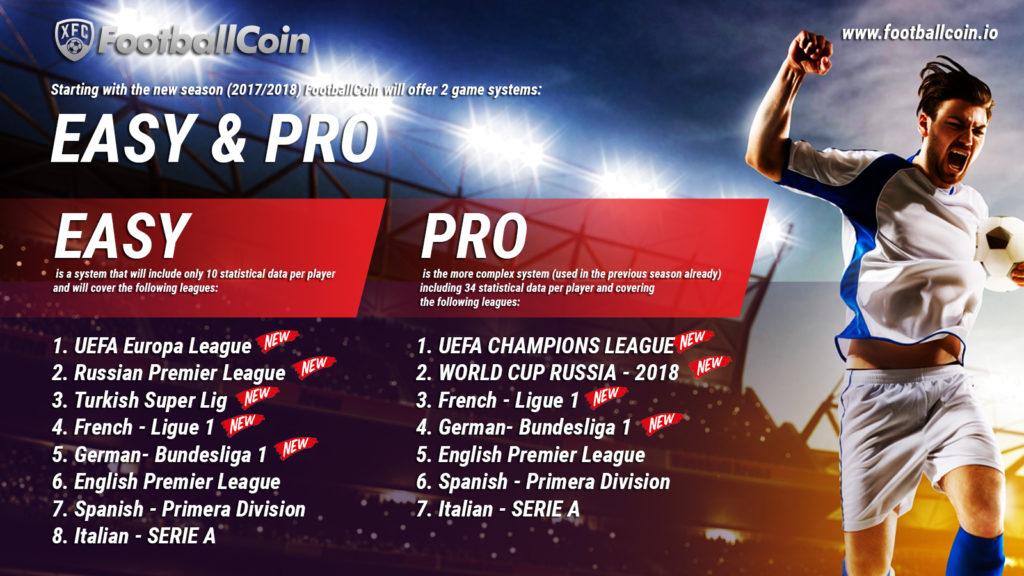 FootballCoin's brand new features for the 2017-18 season