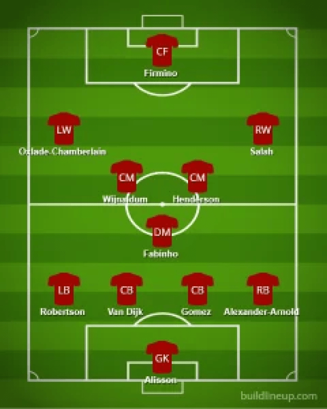 Liverpool's predicted starting line-up for opening game of the season