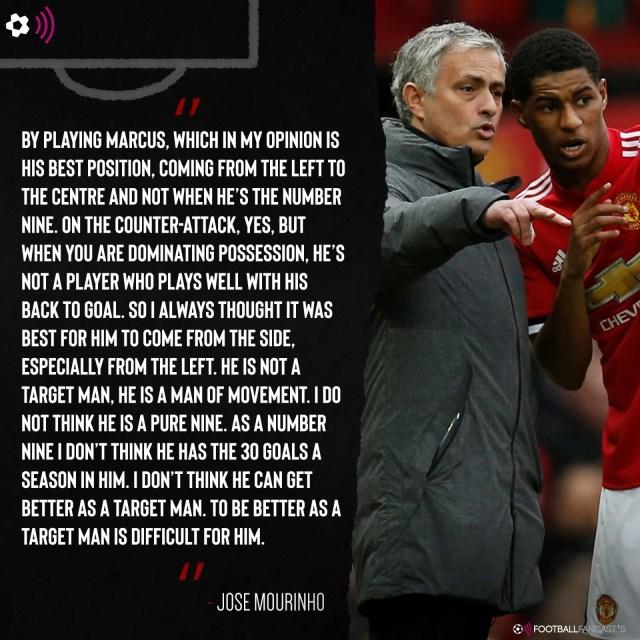 Jose Mourinho Rashford