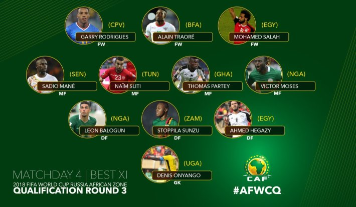 Image result for 11 best player in CAF 2018