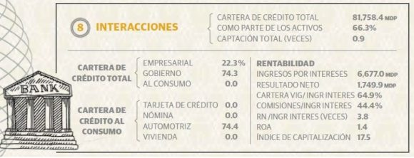 banco_8