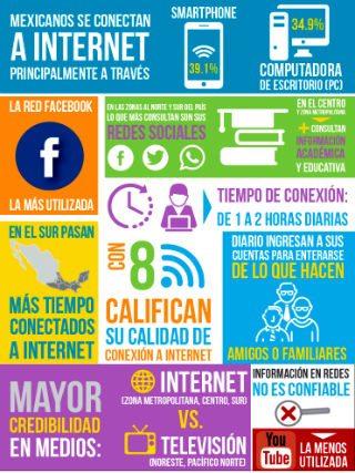 Los millennials apagan la tele y se conectan a internet.