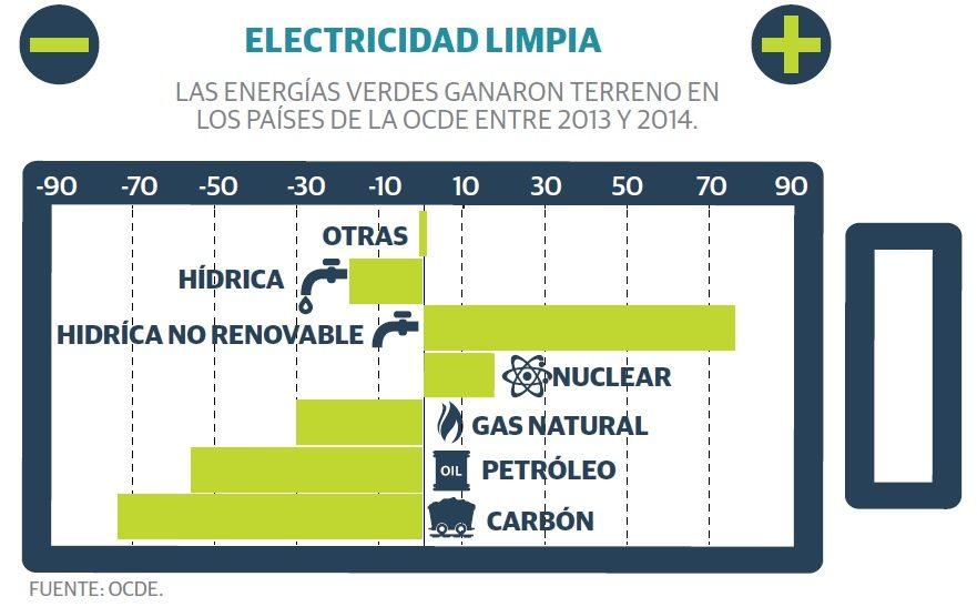 grafico_ca_energia