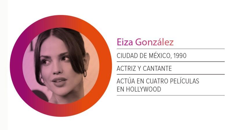 Eiza-Gonzalez
