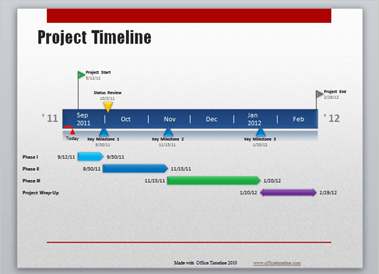 ms office timeline template