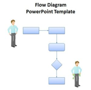 Create Flow Diagrams in PowerPoint using Shapes