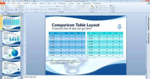 Free Scientific PowerPoint Template