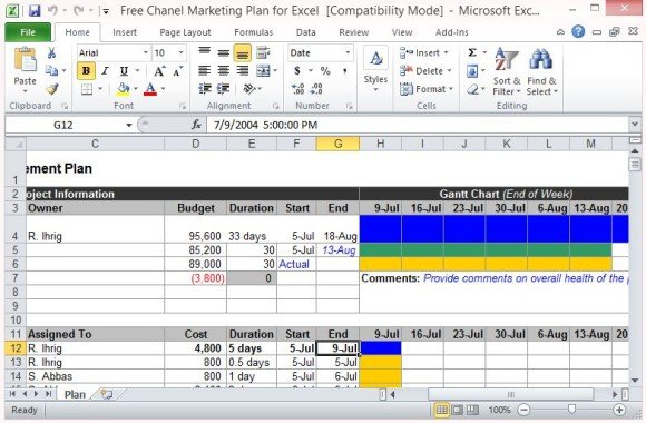 Document project details, like tasks, status, priority, deadlines, budget, resource hours and more within the template. Free Channel Marketing Plan Template For Excel