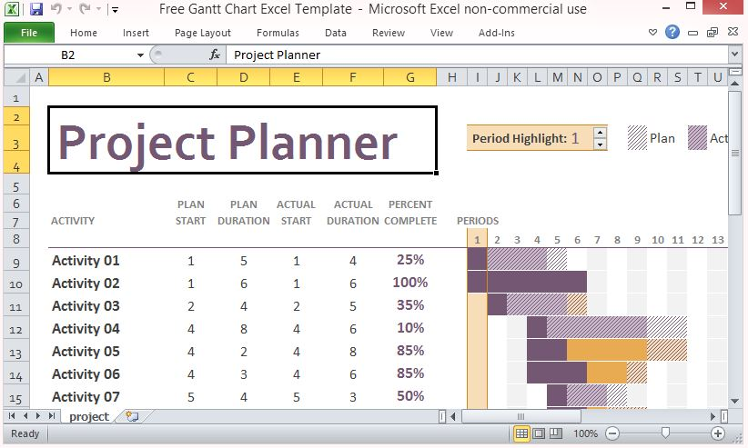 Share the gantt chart in excel with your project team to. Free Gantt Chart Excel Template