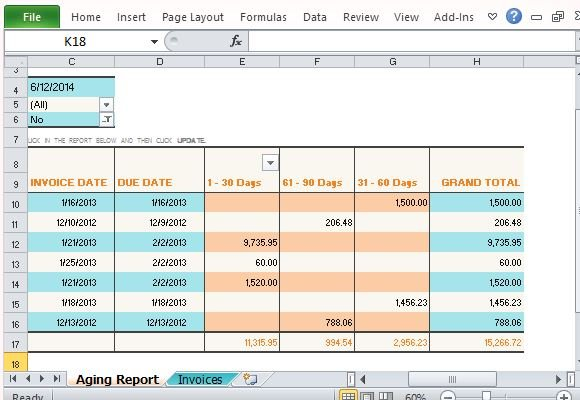 Whether you are running a small business or working as a freelancer, you will eventually need to create an invoice to bill your clients or customers. Track Accounts Receivable With Invoice Aging Report Template For Excel