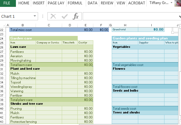 If you wish to move forward after reviewing the proposal, simply indicate your approval signing the final page. Schedule Your Planting Activities And Stay Within Budget Fppt