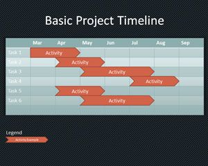 Free powerpoint timeline diagrams and ppt templates for powerpoint from www.allppt.com. Free Timeline Powerpoint Template