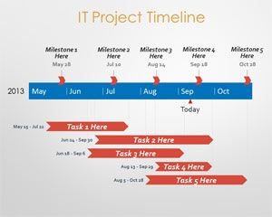 Free Project Management Timeline PowerPoint Template