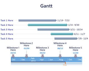 These free timeline templates are visually appealing and feature a variety of. Free Gantt Timeline Powerpoint Template