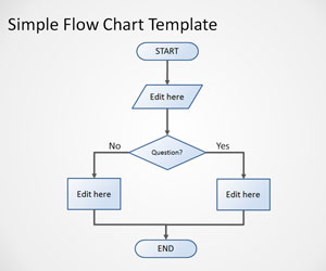 free flow chart powerpoint