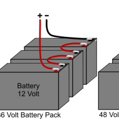 36v Battery Wiring Diagram 1998 36 Volt Ez Go Golf Cart Pack Guide Electricscooterparts Com Support Related Articles