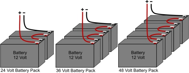 48 volt battery wiring diagram 48 image wiring diagram 36 volt battery wiring diagram wiring diagram on 48 volt battery wiring diagram