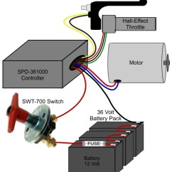 49cc Mini Chopper Wiring Diagram Manual 12 Lead Motor Razor Electric Scooter Apc ~ Odicis
