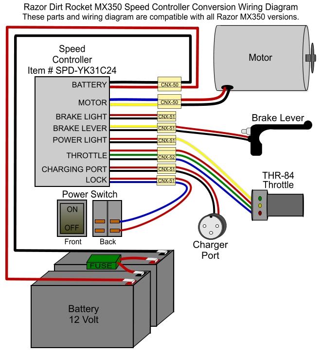 Razor MX350 version 11 replacement controller