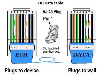 Data Cable Wiring Diagram Support Dylanh Dev Com >> Help Desk